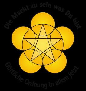 Symbol Lebensplan Göttliche Ordnung